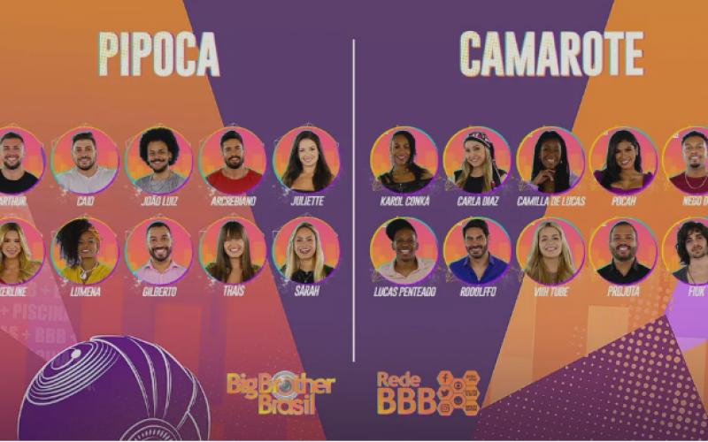 BBB21: saiba quem são os participantes